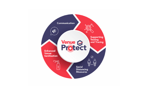 The First Steps: NEC Launch 'NEC Venue Protect '